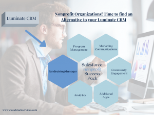 Time to find an alternative to your Luminate CRM